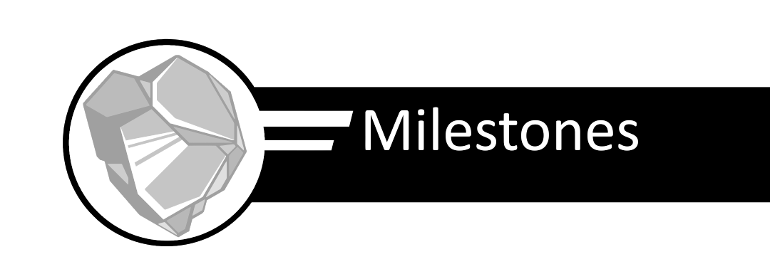 Milestones Blog Header